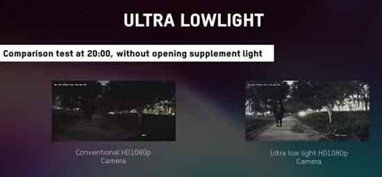 Công nghệ Ultra Low Light chuyên dụng ban đêm cho hình ảnh màu sắc rõ nét