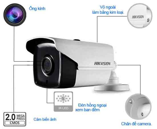 Mổ xẻ các tính năng của Hikvision DS-2CE16D0T-IT5