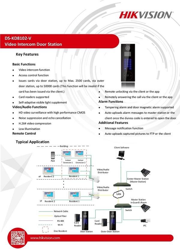 HikvisionDS-KD8102-V cho phép kết nối với nhiều thiết bị bảo mật