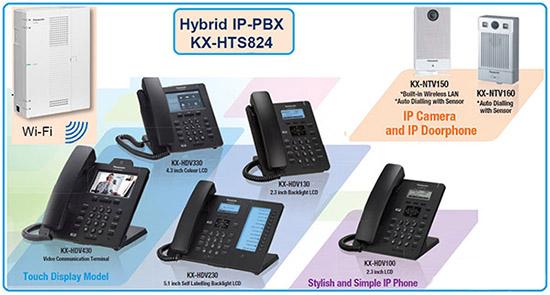 Panasonic KX-HTS824 cấu hình đơn giản, tự động thiết lập những tính năng cơ bản