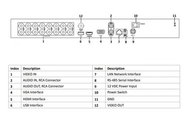 Thông tin kỹ thuật đầu ghi hình DS-7216HQHI-K1(S)