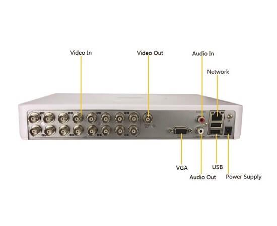 Hỗ trợ 4kênh video/1 kênh audio 1 đầu ra VGA, 1 đầu ra HDMI. Hai cổng USB 2.0.