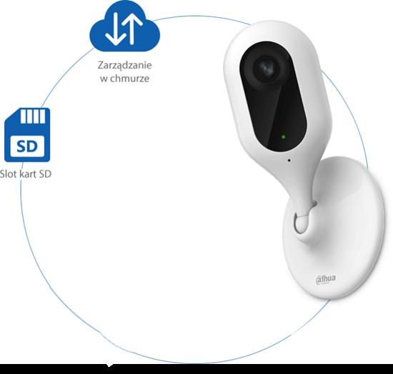 Camera Dahua IPC-C12P bảo mật cao và dễ dàng lưu trữ và quản lý bằng phần mềm của hãng