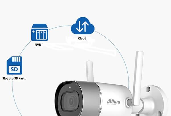 Camera IP có độ bảo mật và lữu trữ dữ liệu hiện đại