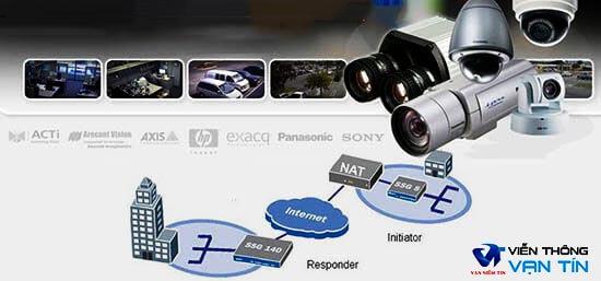 Nat port giúp cho việc sử dụng và quản lýhệ thống camera quan sátđược triển khai dễ dàng.