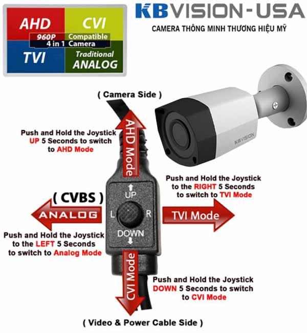 KX-2011S4 tích hợp 4 chuẩn đầu ra khác nhau, như : TVI/CVI/AHD/Analog