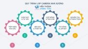 Quy Trình Lắp Đặt Camera Cho Nhà Xưởng Tại Vạn Tín