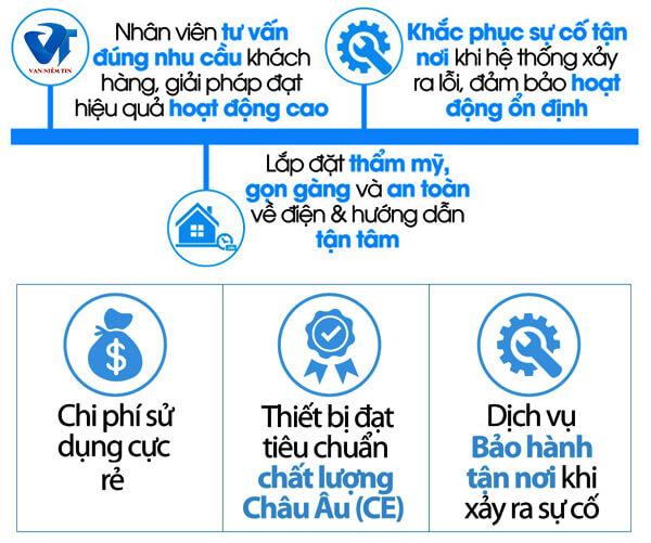 Lắp đặt báo động chống trộm nên chọn Vạn Tín
