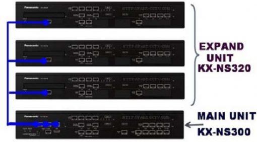 Chi Tiết Tổng đài điện thoại Panasonic KX-NS300