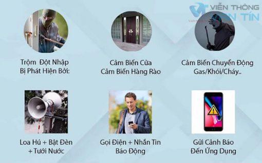 Tính Năng Bộ Báo Động Qua Wifi Sim Smartz GW89