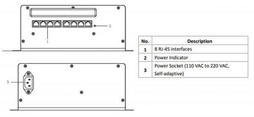 Thông Tin Bộ Cấp Nguồn Và Phân Phối Tín Hiệu Hikvision DS-KAD606