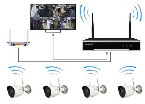Đầu ghi Hikvision DS-7104NI-K1/W/M 4 kênh hỗ trợ kết nối tới 4 camera IP Wifi