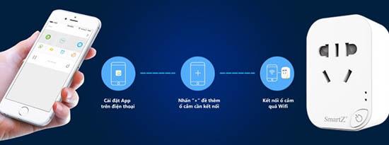 Ổ Cắm Wifi Thông Minh SK08 Cài Đặt Đơn Giản, Kết Nối Nhanh
