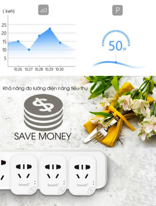 Ổ Cắm Wifi Thông Minh SmartZ SK08 Tiết Kiệm Điện Năng