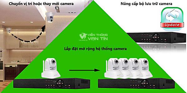 Lỗi hệ thống camera an ninh thường gặp và cách sửa chữa
