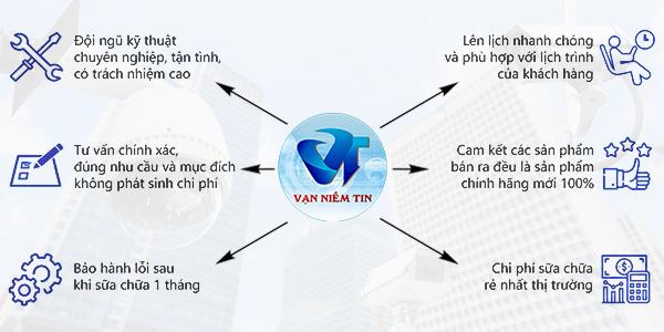 Dịch vụ sửa chữa camera quan sát tận nơi tại Vạn Tín
